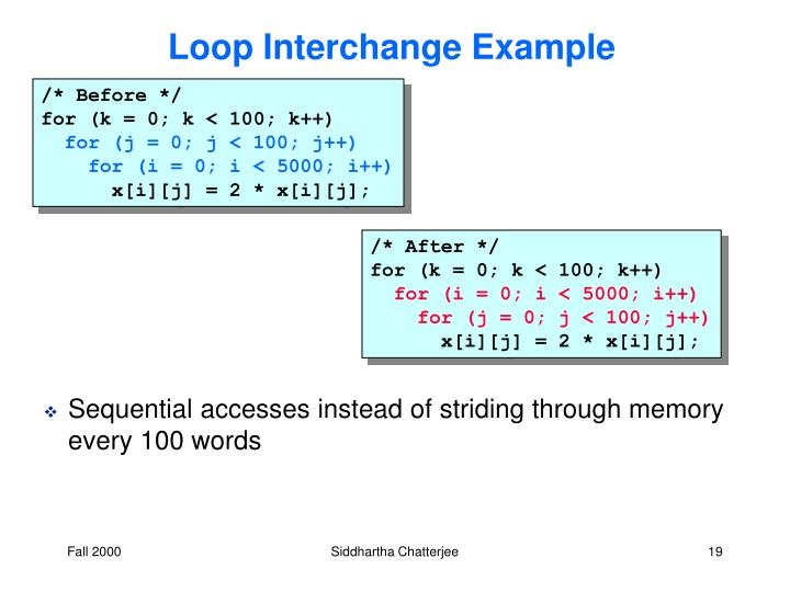 Loop Interchange Example