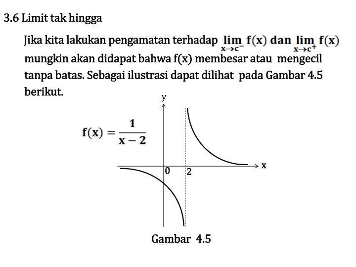 3.6 Limit