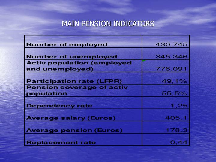 MAIN PENSION INDICATORS