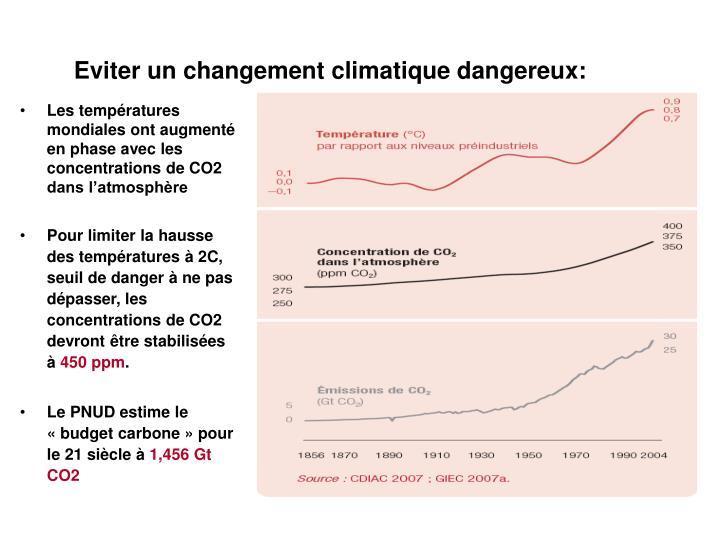 Eviter un changement climatique dangereux: