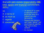 and with pets comes responsibility 33 time space and financial commitment 60