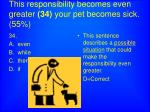 this responsibility becomes even greater 34 your pet becomes sick 55