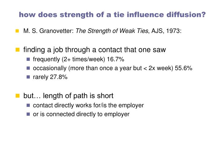 how does strength of a tie influence diffusion?
