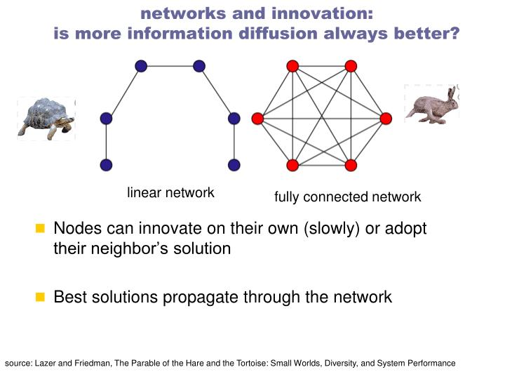 networks and innovation: