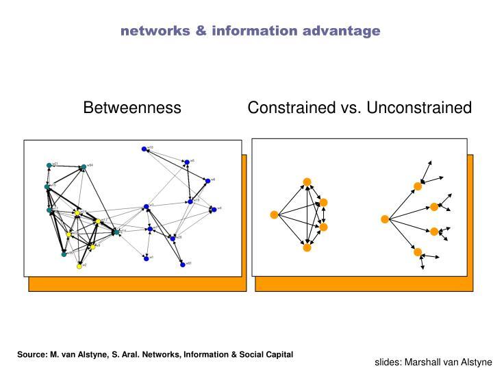 networks & information advantage