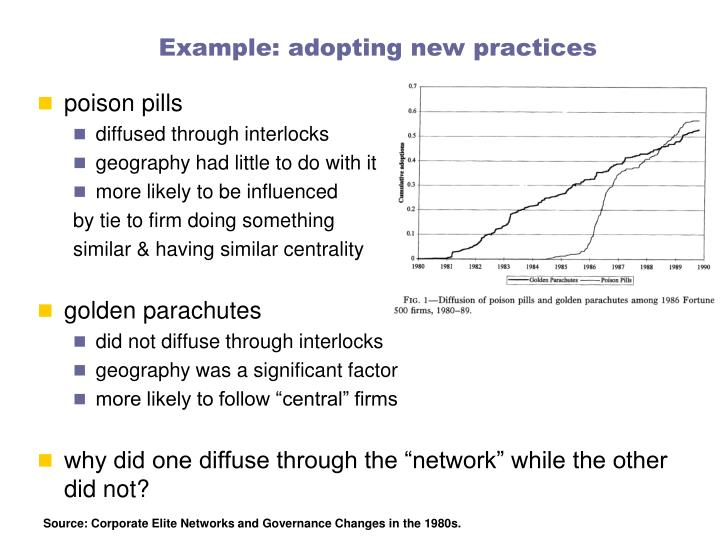 Example: adopting new practices