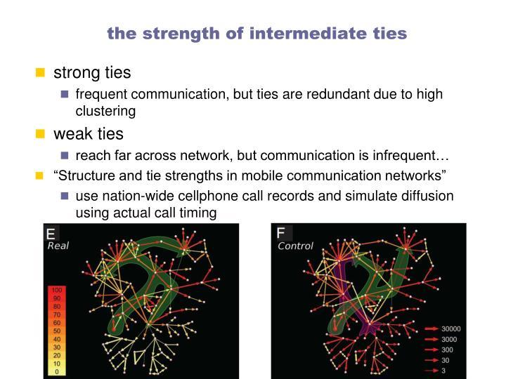 the strength of intermediate ties