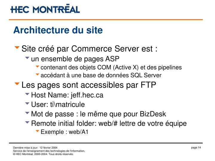 Architecture du site