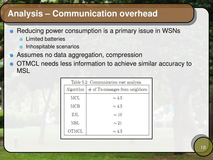 Analysis – Communication overhead