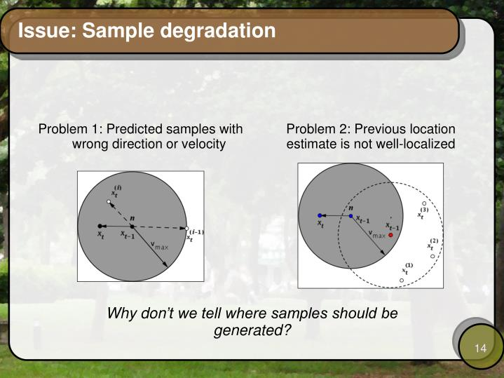 Problem 1: Predicted samples with wrong direction or velocity