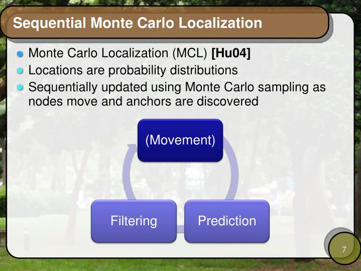 Sequential Monte Carlo Localization
