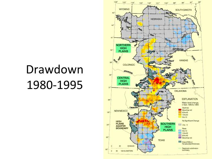 Drawdown 1980-1995