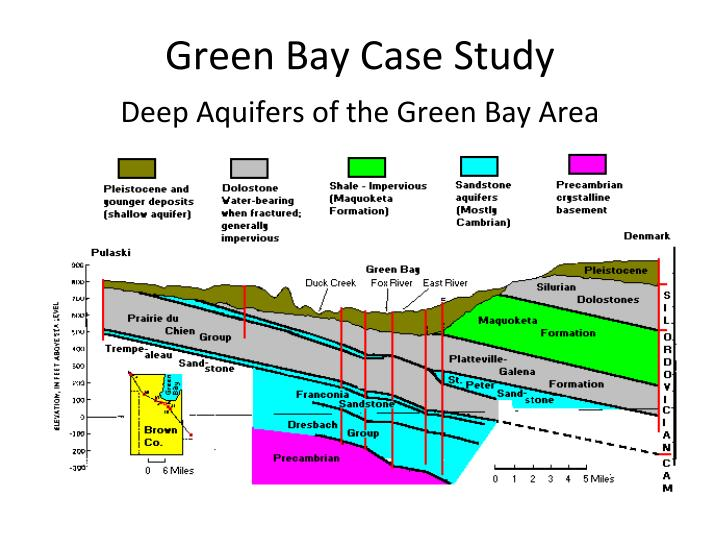 Green Bay Case Study