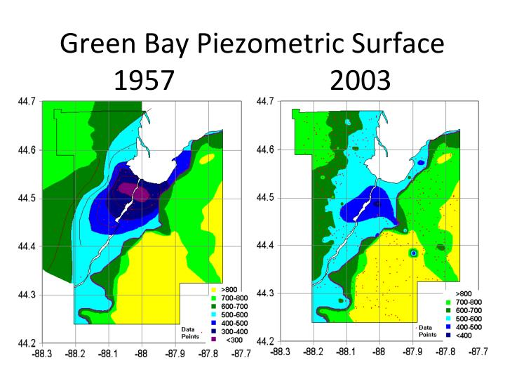 Green Bay Piezometric Surface