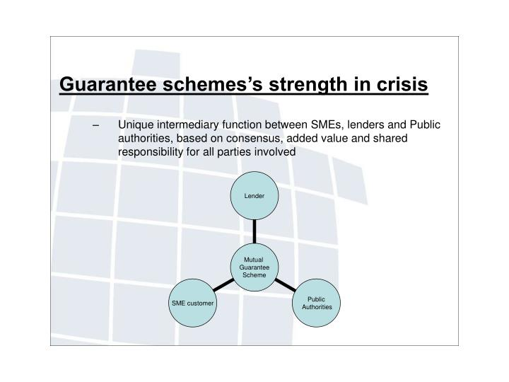 Guarantee schemes's strength in crisis