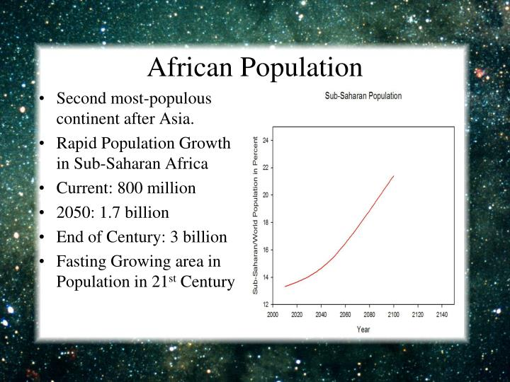 African Population