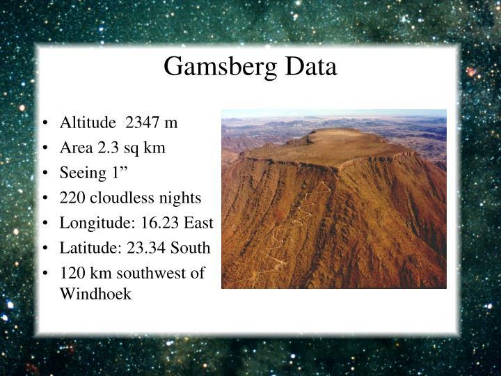 Gamsberg Data