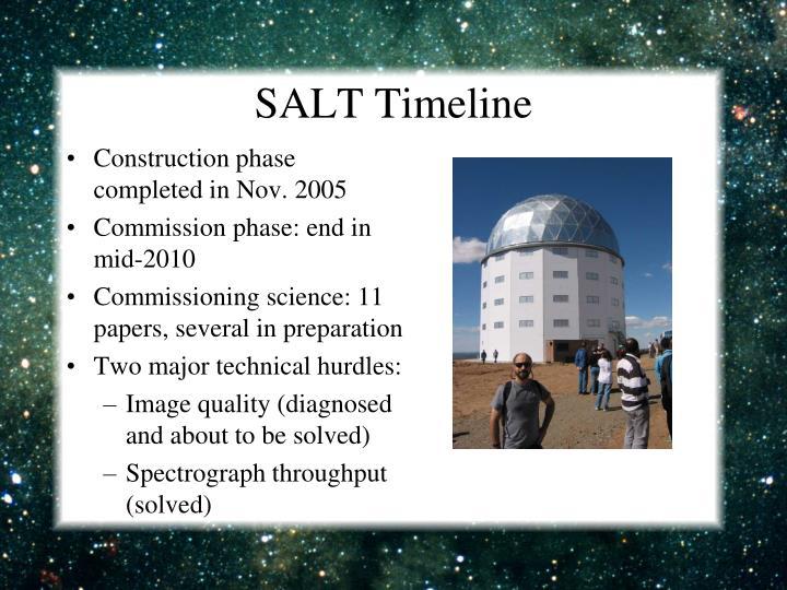 SALT Timeline