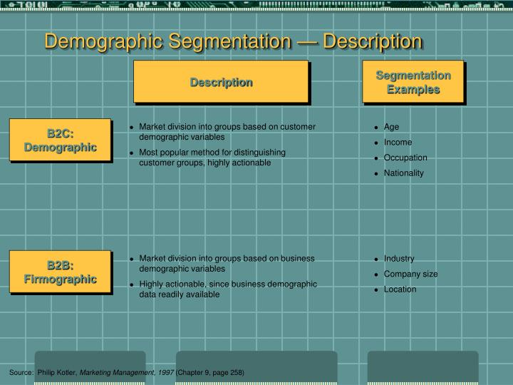 Demographic Segmentation — Description