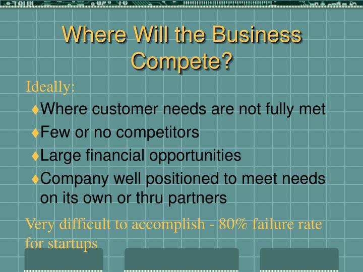 Where Will the Business Compete?