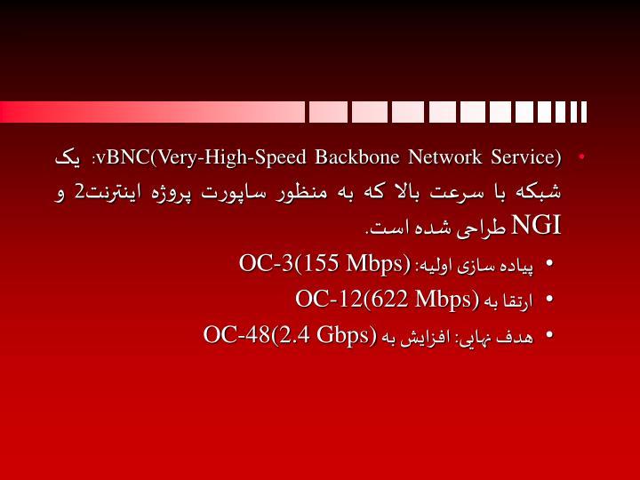 vBNC(Very-High-Speed Backbone Network Service)