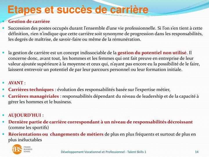 Etapes et succès de carrière