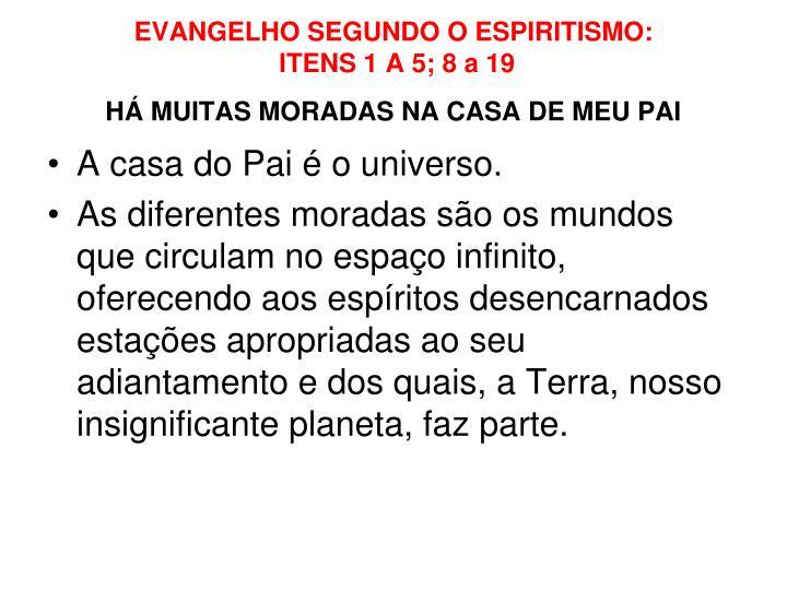 EVANGELHO SEGUNDO O ESPIRITISMO: