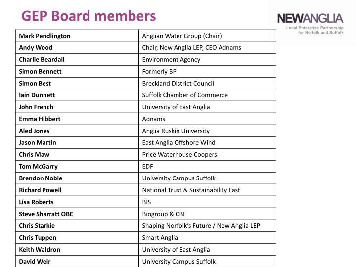 GEP Board members