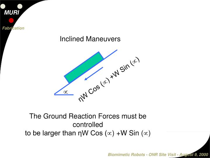 Inclined Maneuvers