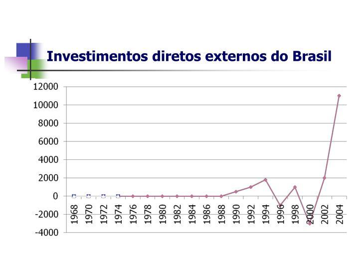 Investimentos diretos externos do Brasil