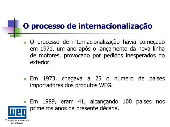 O processo de internacionalização