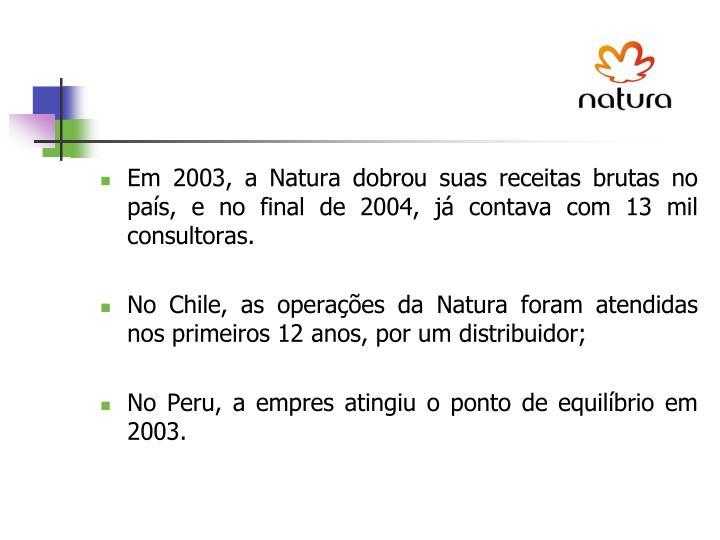 Em 2003, a Natura dobrou suas receitas brutas no país, e no final de 2004, já contava com 13 mil consultoras.