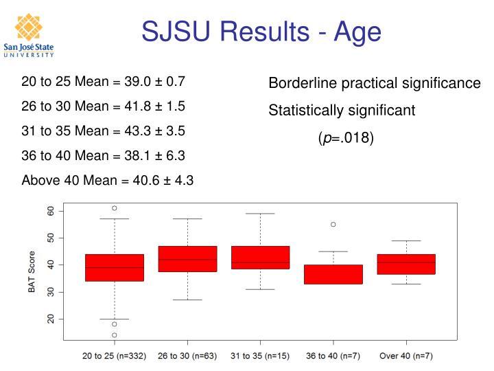 SJSU Results - Age