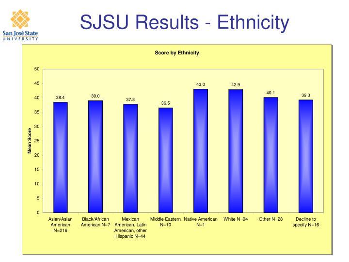 SJSU Results - Ethnicity