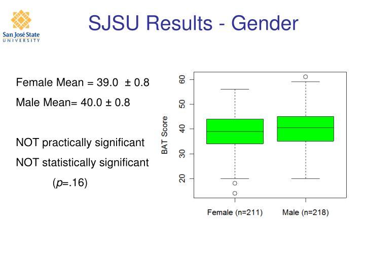 SJSU Results - Gender