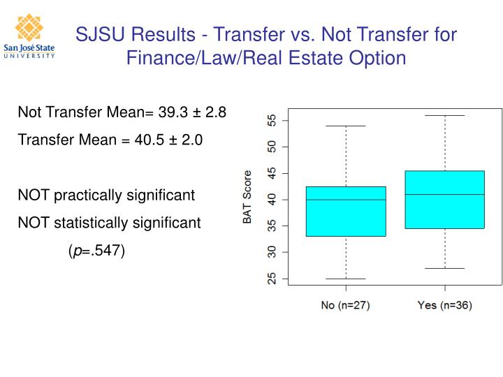 SJSU Results - Transfer vs. Not Transfer for Finance/Law/Real Estate Option