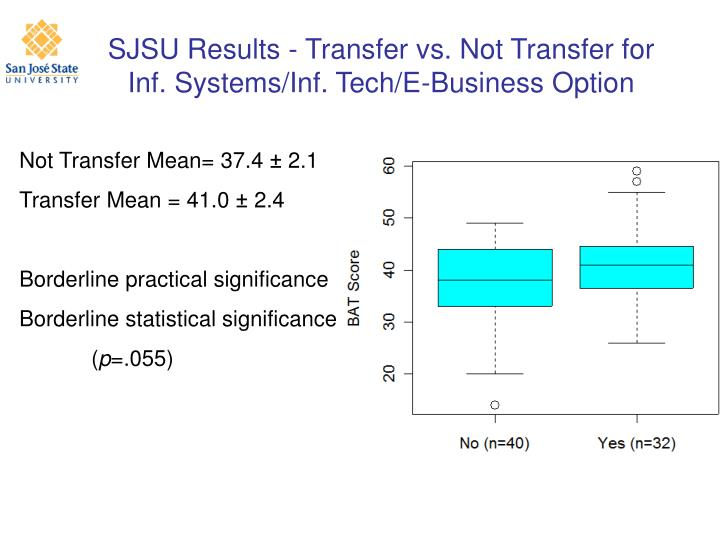 SJSU Results - Transfer vs. Not Transfer for Inf. Systems/Inf. Tech/E-Business Option