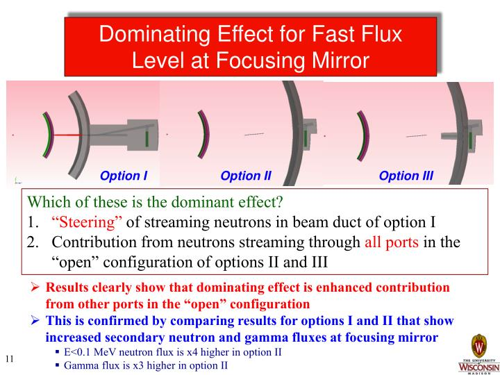 Dominating Effect for Fast Flux Level at Focusing Mirror