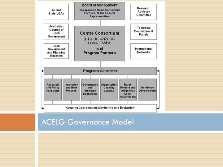 ACELG Governance Model