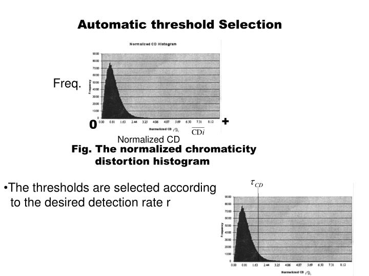 Automatic threshold Selection