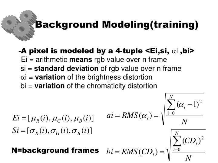 Background Modeling(training)