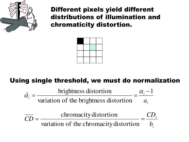 Different pixels yield different