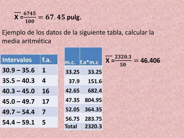 Ejemplo de los datos de la siguiente tabla, calcular la media aritmética