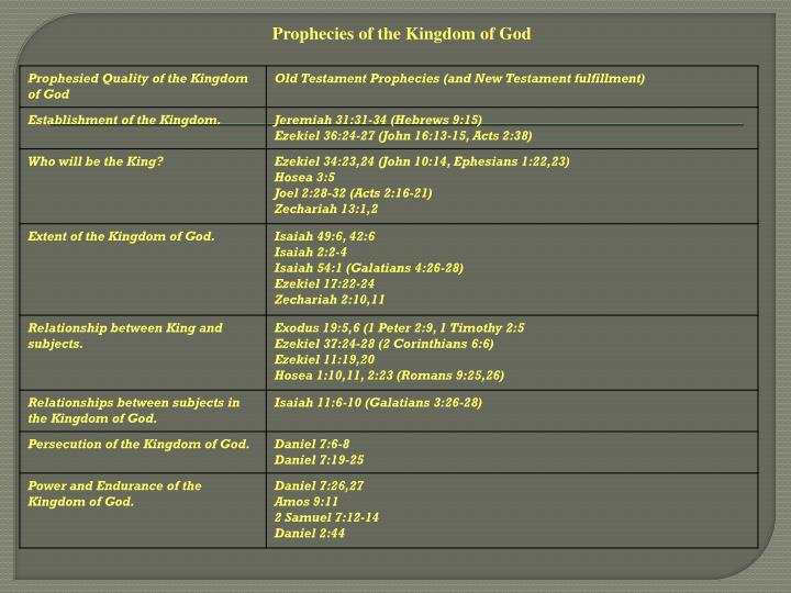 Prophecies of the Kingdom of God