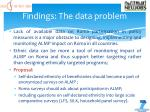 findings the data problem