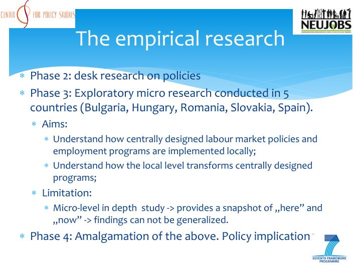 The empirical research