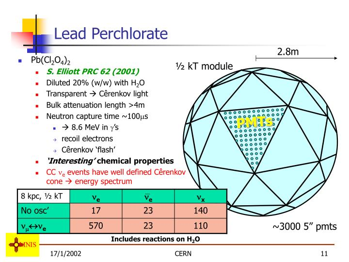Lead Perchlorate