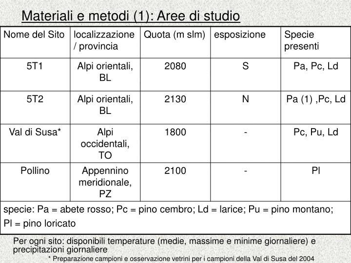 Materiali e metodi (1): Aree di studio