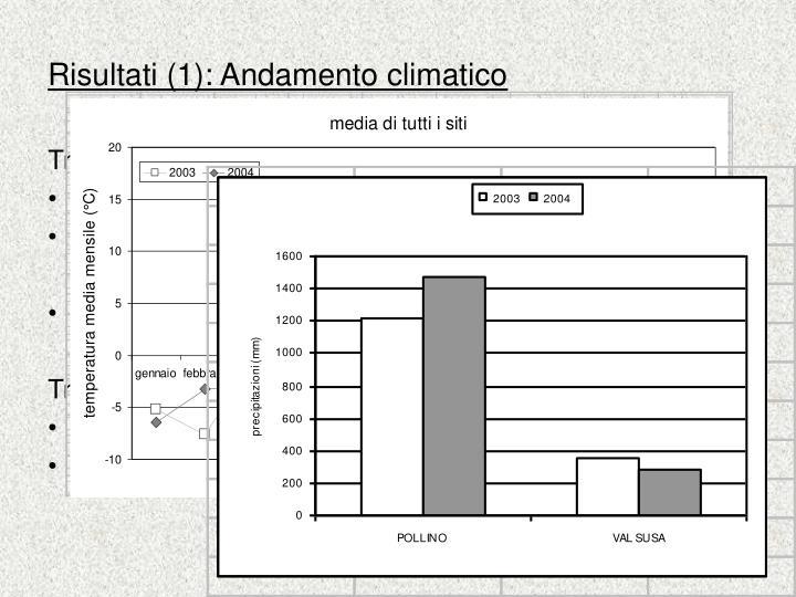 Risultati (1): Andamento climatico