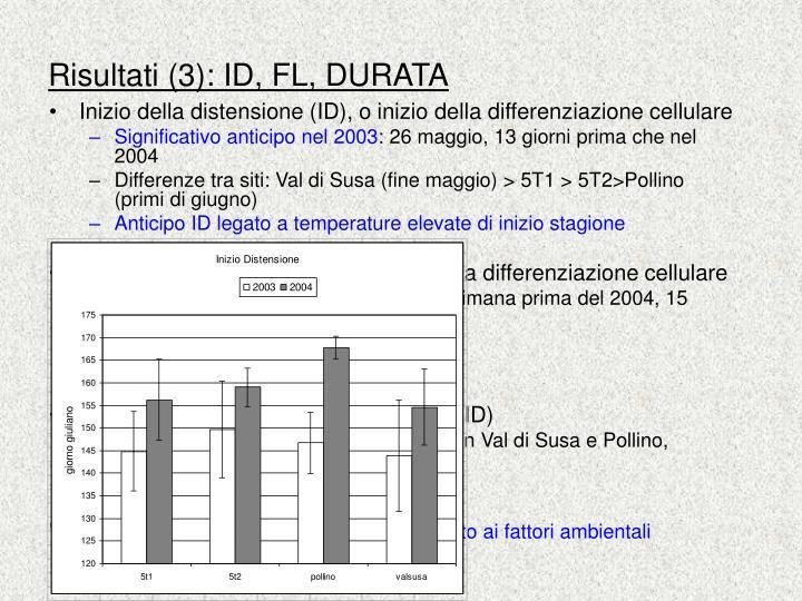 Risultati (3): ID, FL, DURATA